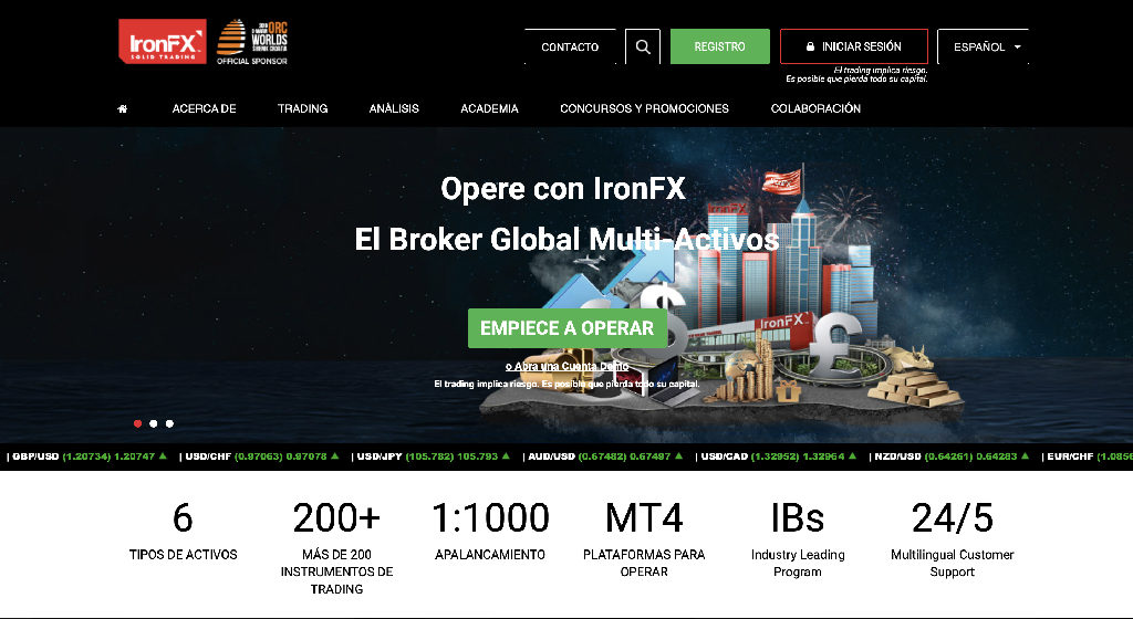 IronFX Forex Estafa