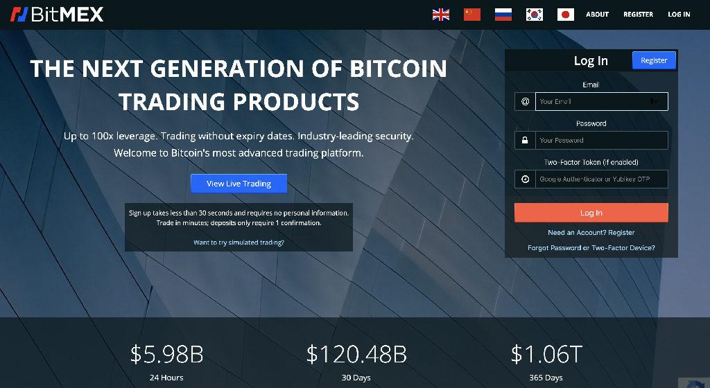 BitMEX Crypto Estafa | Forex Estafa