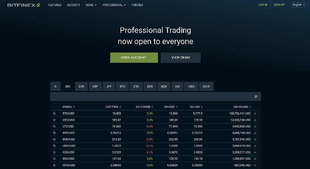 BitFinex Crypto Broker