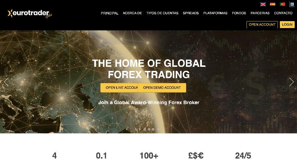 Eurotrade Forex Estafa