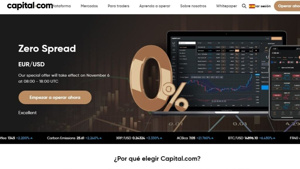 Capital.com Forex Estafa