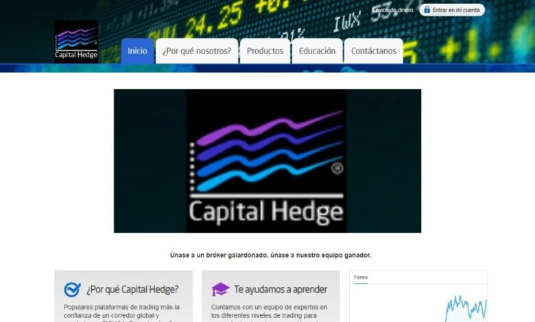 Capital Hedge Forex Estafa