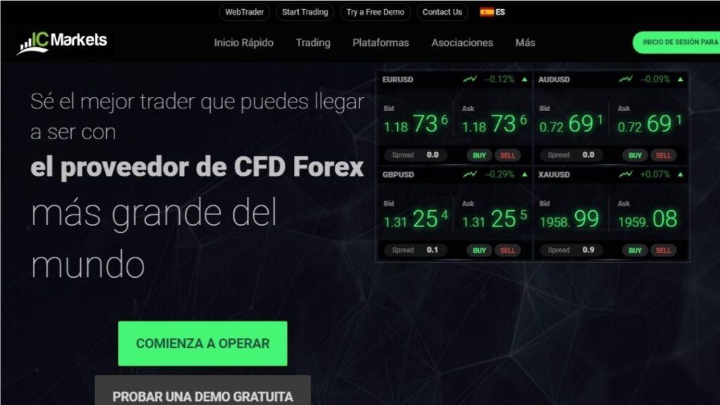 IC Markets Forex Estafa