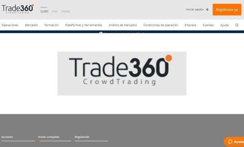 Trade360 Forex Estafa