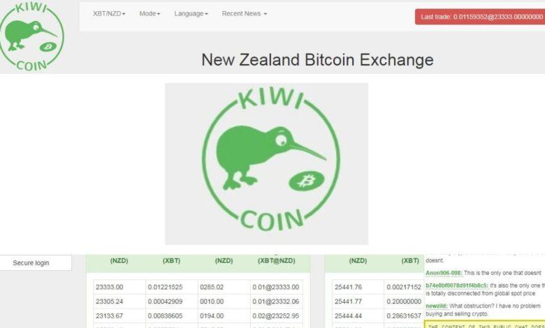 Kiwi-coin Crypto Estafa
